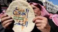 الأردن في المركز العاشر عربياً بنسبة الفقر