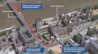 الهجوم على البرلمان البريطاني: ما الذي نعرفه