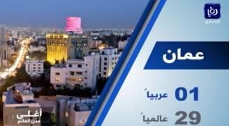 عمّان أغلى المدن عربيا وسنغافورة الأغلى عالميا تكلفةً للمعيشة.. فيديو
