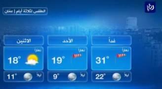 بالفيديو .. أجواء حارة بشكل لافت في بعض مناطق المملكة السبت