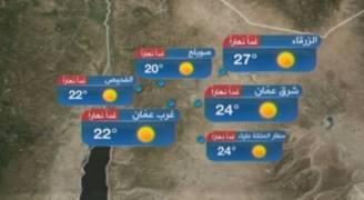 بالفيديو.. ارتفاع على درجات الحرارة وطقس دافئ الثلاثاء