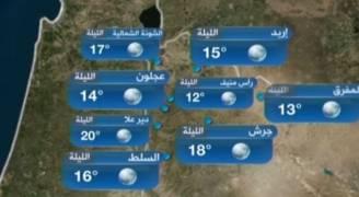 بالفيديو ..أجواء دافئة ومُغبرة في بعض المناطق الجنوبية الأحد
