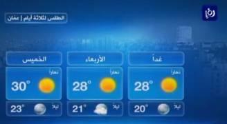 بالفيديو.. أجواء مائلة الى الحرارة خلال الايام القادمة