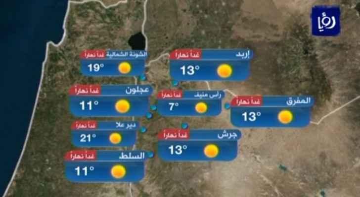 درجات الحرارة المتوقعة يوم الاربعاء