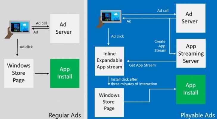 ويندوز 10 سيسمح بتجربة التطبيقات بدون تنزيلها