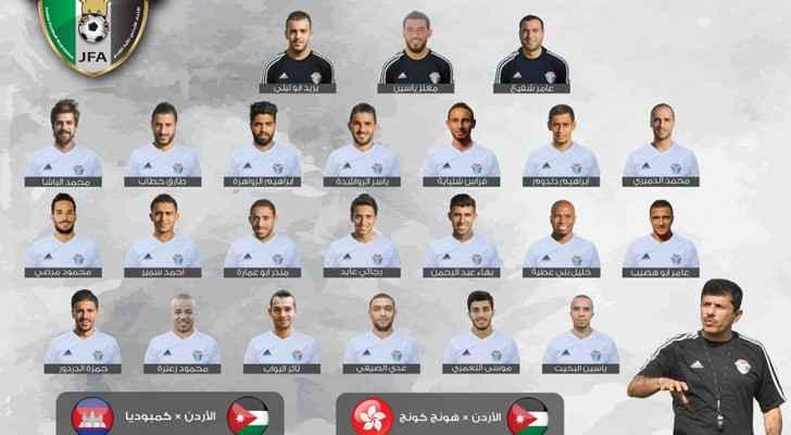 أسماء اللاعبين المشاركين