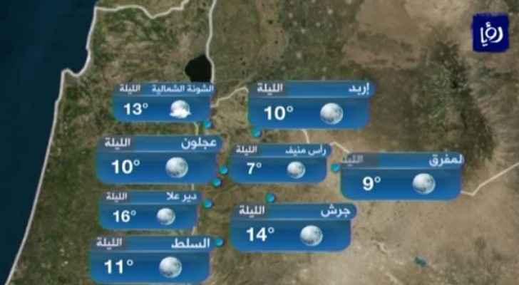 ارتفاع على درجات الحرارة وحالة ضعيفة من عدم الاستقرار الجوي الاثنين