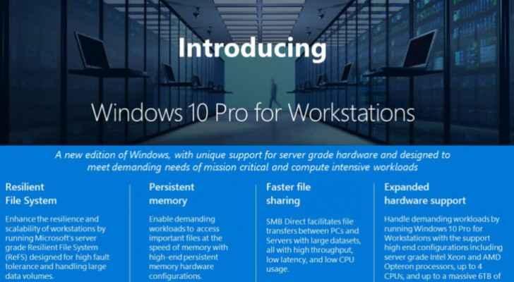 مايكروسوفت تكشف رسمياً عن Windows 10 Pro