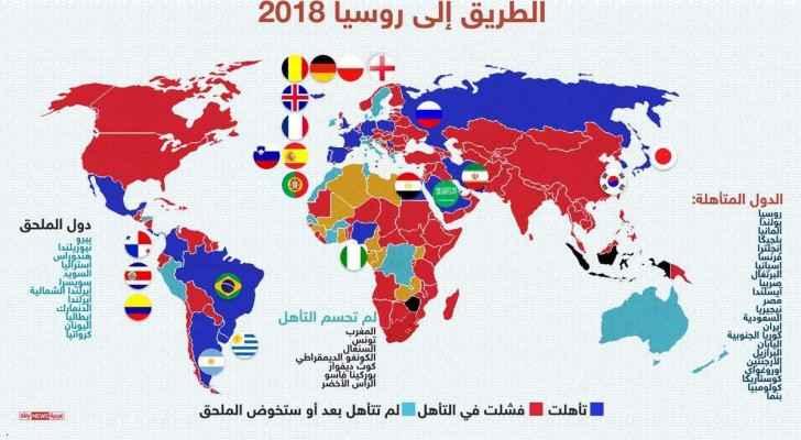 الدول التي تأهلت إلى نهائيات كأس العالم