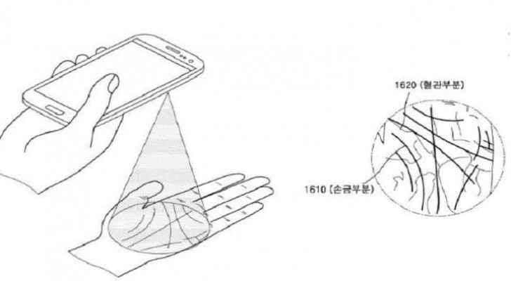 سامسونغ تكشف عن تقنية مبتكرة لفتح أقفال أجهزتها