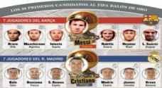 الكشف عن قائمة الـ 59 لاعباً المرشحين للكرة الذهبية