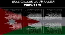 امانة عمان تحيي ذكرى تفجيرات عمان