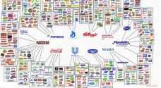 إنفوغرافيك.. 10 شركات تسيطر على كل ما تشتريه