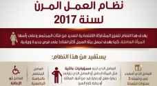 إرادة ملكية سامية بالمصادقة على نظام العمل المرن لسنة 2017