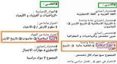 العتوم ترفض جعل مادة التربية الإسلامية مادة اختيارية