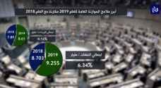 أبرز ملامح الموازنة للعام 2019 بعد إقرار ها من قبل النواب.. فيديو