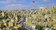 تعرف على مرتبة الأردن عالميا في الأمن والأمان