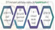 """راصد: مقترح واحد حاز على موافقة المجلس في مناقشات """"العفو العام"""""""