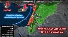 منخفض من الدرجة الثالثة يؤثر على المملكة السبت المقبل (طقس العرب)