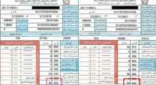 ما أسباب ارتفاع قيم فاتورة الكهرباء على الأردنيين؟