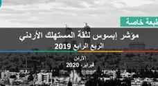 """""""إبسوس"""" :  68% من الاردنيين يرون أن الوضع الاقتصادي في الأردن سلبي"""