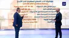 العواملة يتحدث عن مؤشرات الطلب والاستثمار في سوق الإسكان بالأردن وتبعات أزمة كورونا على القطاع.. فيديو