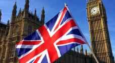 الاقتصاد البريطاني يتراجع 20% في نيسان بسبب كورونا