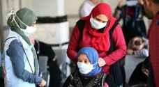 85 وفاة و981 اصابة جديدة بفيروس كورونا في مصر