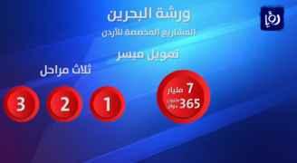 ورشة البحرين.. أبرز المشاريع المخصصة للأردن - فيديو