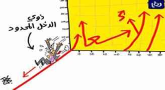 هكذا يتم تسعير السلع في الأردن وضبط المغالاة في الأسعار