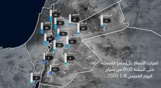 """""""غرب عمان"""" تسجل أعلى كمية هطول مطري منذ بدء المنخفض الجوي"""
