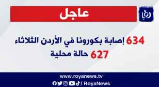 وزير الصحة: 634 إصابة بكورونا في الأردن الثلاثاء منها 627 حالة محلية