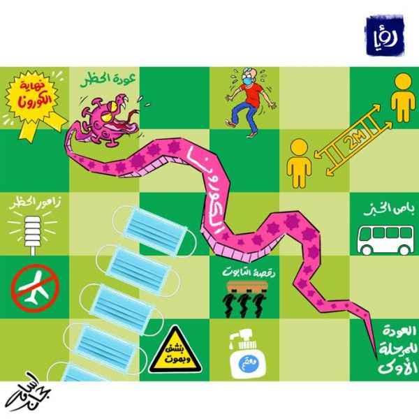 دورة حياة الكورونا في الأردن