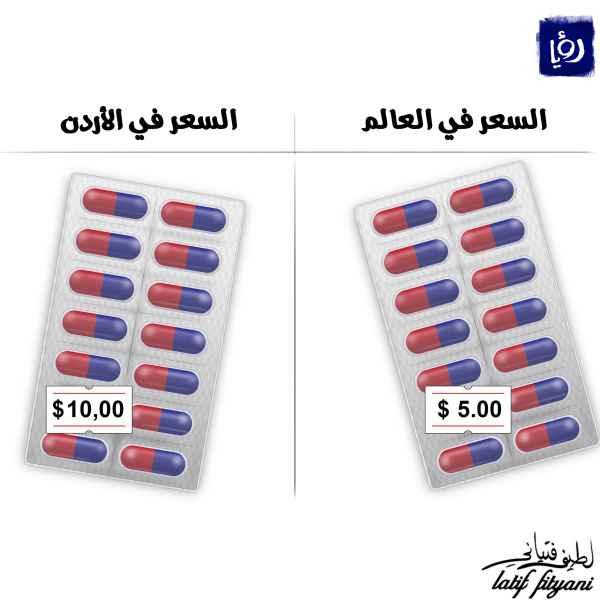 أسعار الأدوية في الأردن والعالم