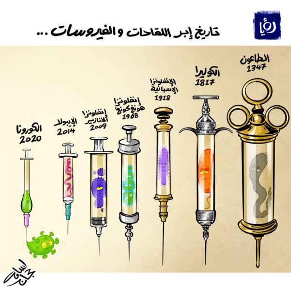 تاريخ إبر اللقاحات والفيروسات..