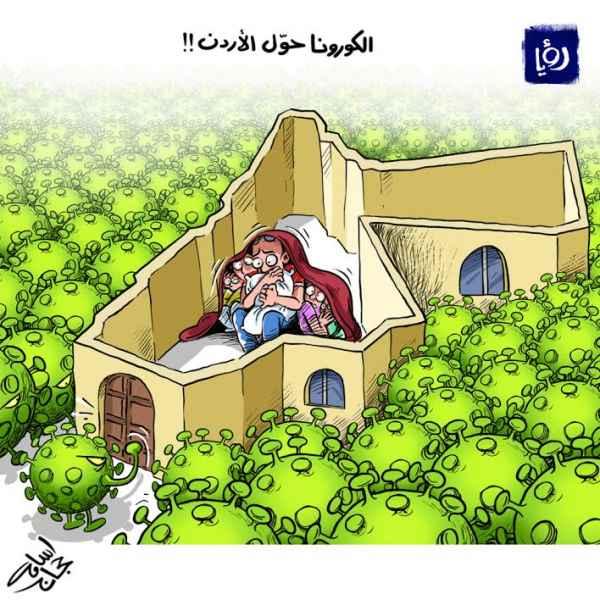الكورونا حول الأردن