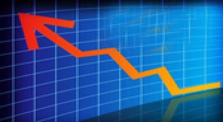 ارتفاع الرقم القياسي لأسعار تجارة الجملة 3 % في الربع الاول