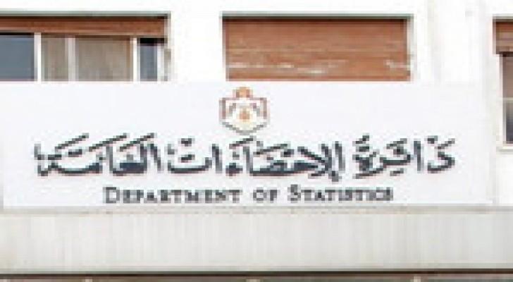 الإحصاءات : 46 % من سكان الأردن تحت 18 عاما