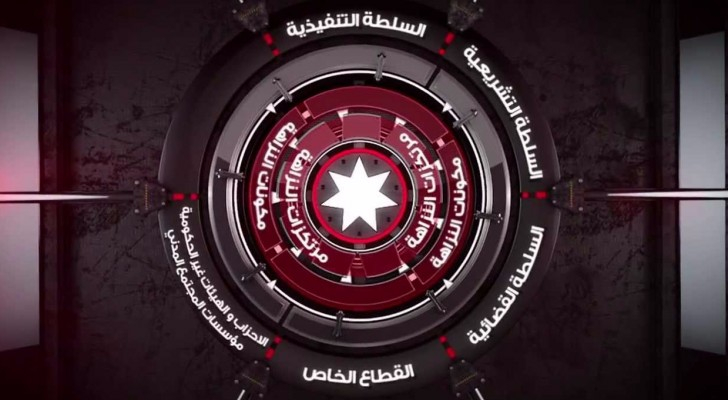 دراسة: ضعف عام بنظام النزاهة الوطني الأردني