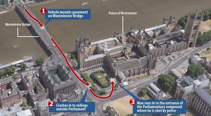 جانب من الحادث الأمني في محيط البرلمان البريطاني