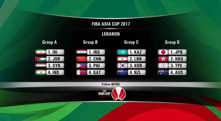 النشامى في مجموعة متوازنة بكأس آسيا لكرة السلة