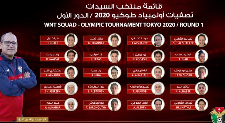 الجهاز الفني يعلن قائمة منتخب السيدات للتصفيات الاولمبية