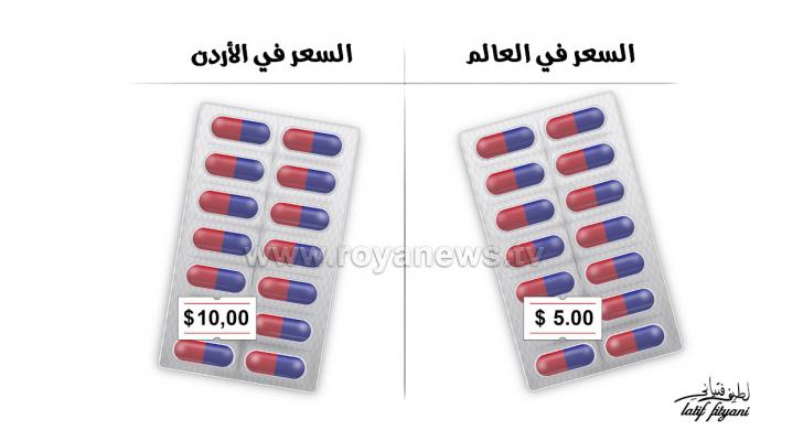 """""""رؤيا"""" ترصد أوجه المقارنة لمعادلة سعر الأدوية في الأردن ودولاً أخرى"""