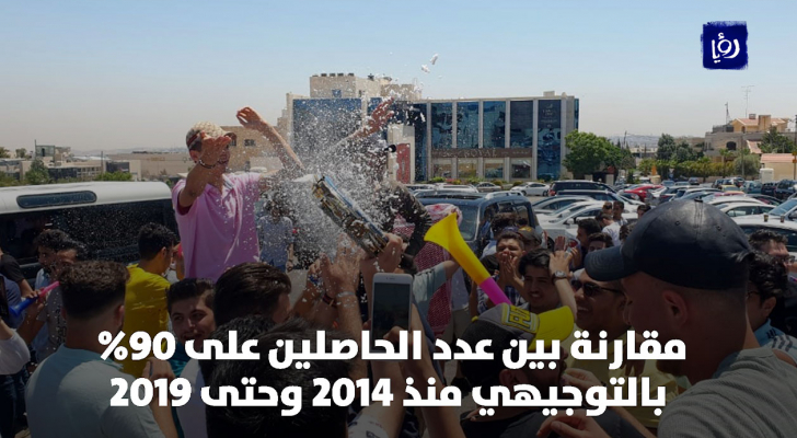 الأرقام بدأت بالتضاعف في العام 2018 - من احتفالات طلبة التوجيهي في عبدون
