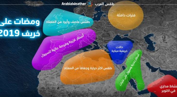 طقس العرب يطلق توقعاته الموسمية للأردن لخريف 2019... تعرف على توقعات الأمطار والسيول للمملكة