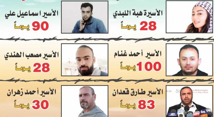 100 يوم على إضراب الأسير غنام و 6 أسرى يواصلون الإضراب عن الطعام