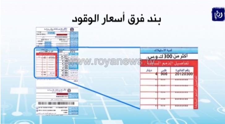 الحكومة تقرر تثبيت بند فرق أسعار المحروقات على فاتورة الكهرباء