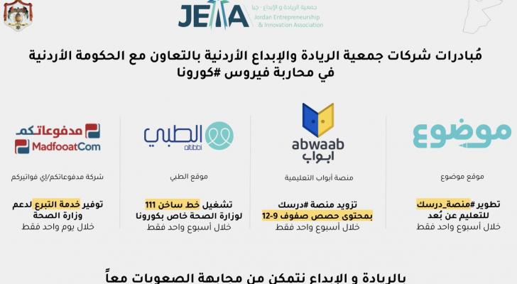مبادرات جوهرية لجمعية الريادة و الإبداع الأردنية في محاربة كورونا