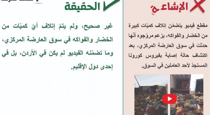 الفيديو المتداول لإتلاف كميّات كبيرة من الخضار والفواكه ليس في الأردن