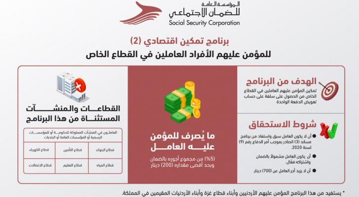 برنامج تمكين اقتصادي (2)